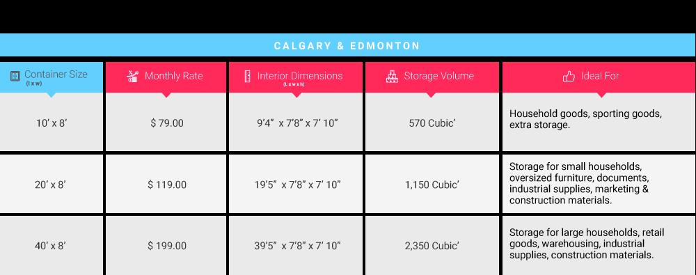 Self-Storage-Pricing Edmonton & Calgary-LuckyBox Storage