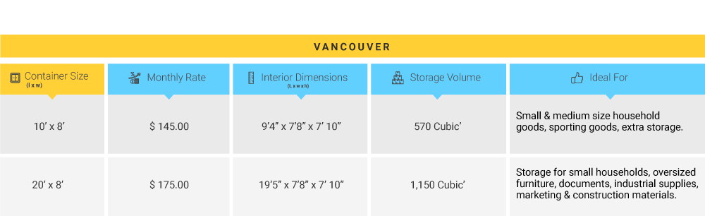 On Demand Storage-Pricing Vancouver-LuckyBox Storage