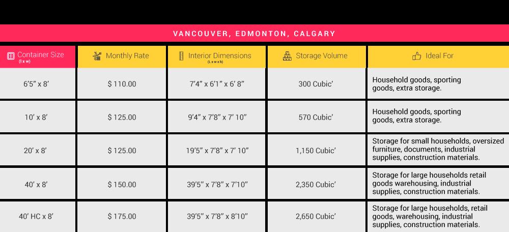 Rentals- Vancouver, Edmonton, Calgary-LuckyBox Storage