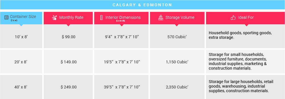Self-storage Pricing Table